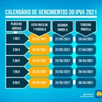 Confira os calendários de pagamento de IPVA e IPTU para 2021