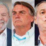 Tensão política no País supera média mundial, diz estudo