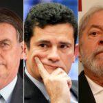 Se Moro for candidato Bolsonaro perde feio a eleição?